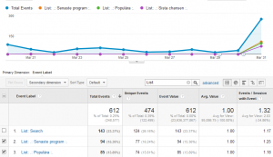 Retrospect Google Analytics